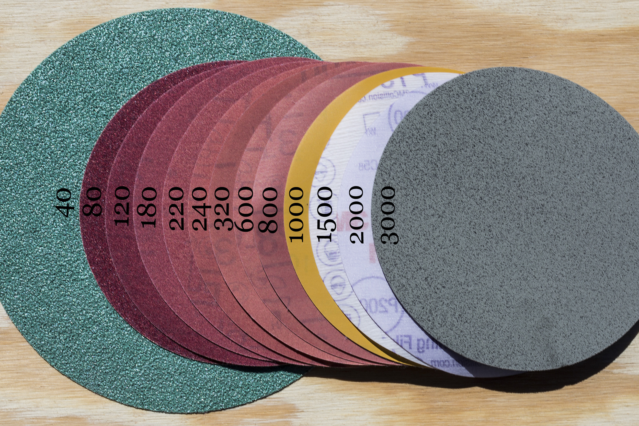 sandpaper selection for auto paint